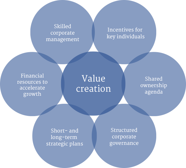 the creation of value Two paradoxes surround value creation in the telecommunications industry first, value is generally migrating toward the top of the stack where content and.